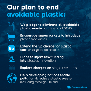 plastic info pic